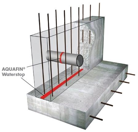 Aquafin Waterstop Advanced Concrete Technologies